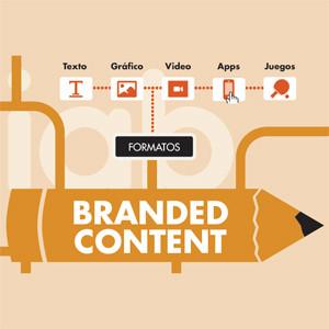 IAB Spain lanza la infografía de Branded Content