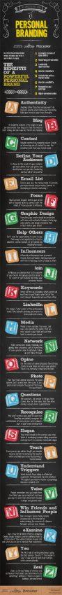 Guía de la A a la Z para hacer branding personal
