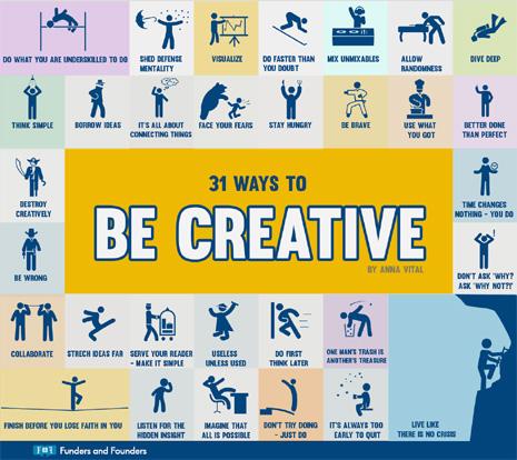31 maneras de tener siempre perfectamente engrasada su maquinaria creativa