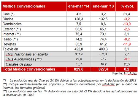 infoadex b1