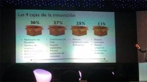 M. Morales (Innovare) en Expo Marketing 2014: