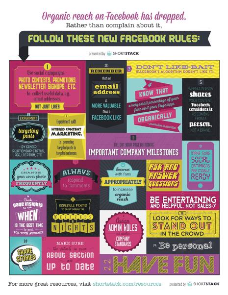 ¿Preocupado por el menguante alcance orgánico de su marca en Facebook? Tómese estas 22