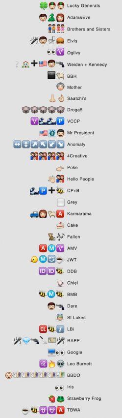 ¿Reconoce a estas agencias de publicidad disfrazadas de emojis?