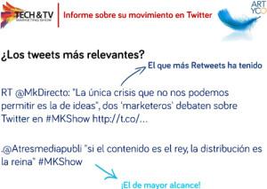 #MKShow arrasa en Twitter con más de 16 millones de impactos, ¡gracias tuiteros!