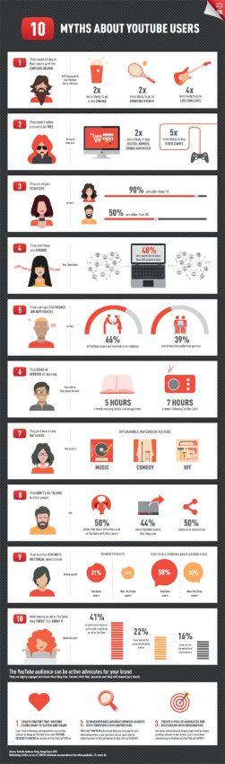 Desmontando los 10 mitos más comunes (y mentirosos) sobre los