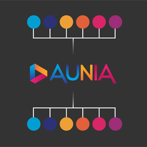 AUNIA irrumpe en el mercado de la publicidad programática digital