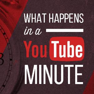 qué pasa en un minuto de YouTube