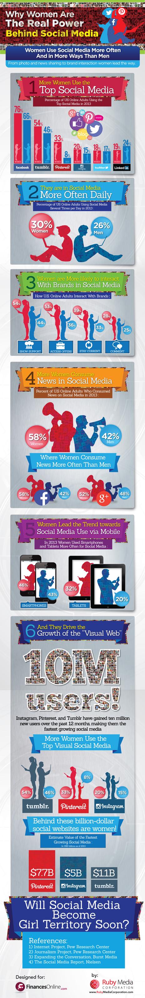 infografía mujeres y redes sociales 1