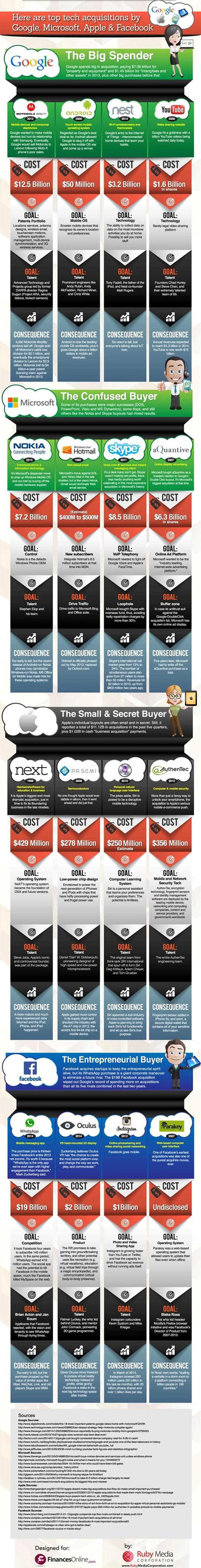infografia1