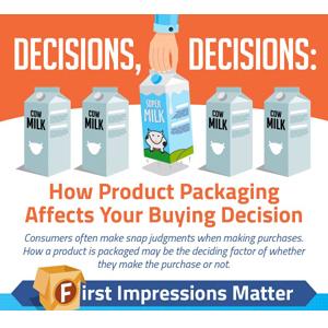 ¿Realmente influye el envase de un producto en la decisión de compra? La respuesta, en un infografía