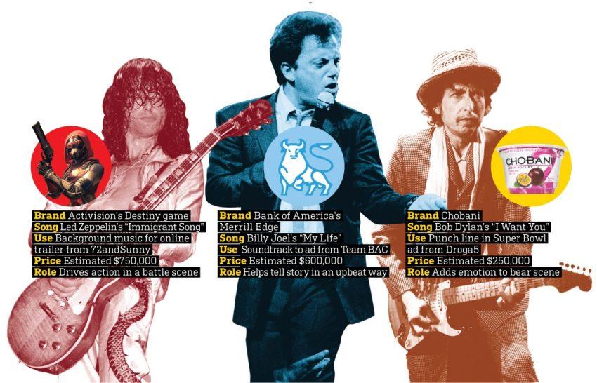 El rock clásico vuelve… gracias a la publicidad