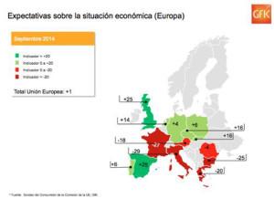Las expectativas de consumo crecen en España, aunque moderadamente, según el informe de Gfk