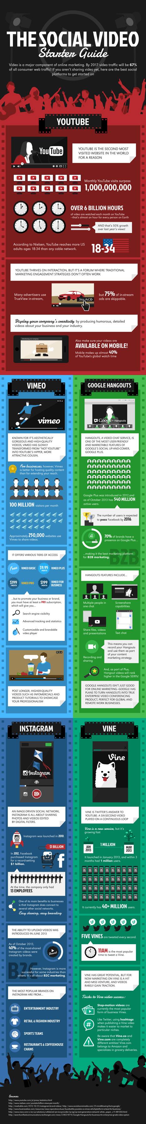Inforgraphic_Social_Video_Starter_Guide 2