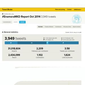 'Enamorando al consumidor' arrasa en Twitter con más de 31 millones de impactos #EnamoraMKD