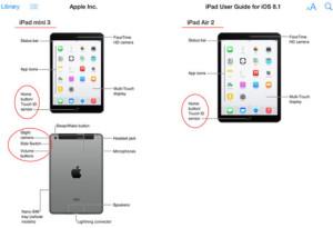 Apple descubre el