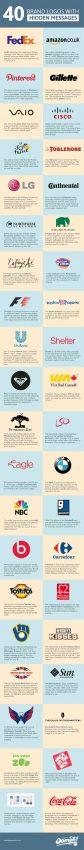 Descubra en esta infografía lo que el ojo no ve a simple vista en los logos de estas 40 marcas