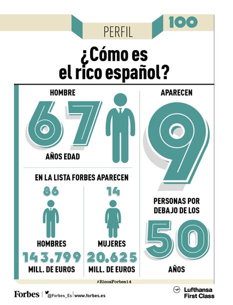 RICO_ESPAÑOL pq