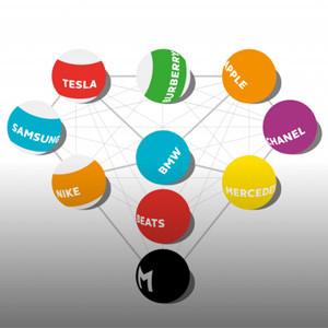 Tesla, Nike y Apple, las marcas más