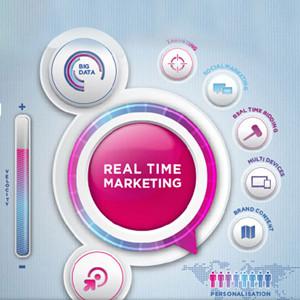 El último grito en las estrategias de marketing en tiempo real es el