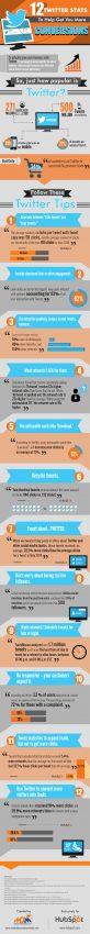 ¿Con las conversiones por los suelos en Twitter? Estas 12 estadísticas le ayudarán a levantarlas