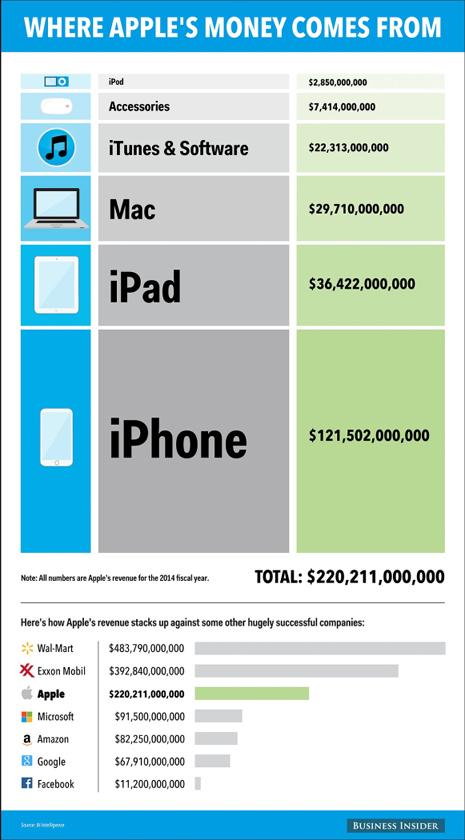 apple beneficios pq.png