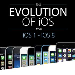 """De iOS 1 a iOS 8: así ha cambiado de """"look"""" el sistema operativo de Apple durante los últimos 7 años"""