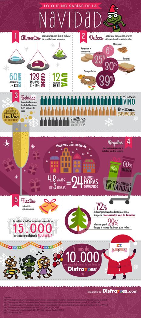 infografia_disfrazzes-01 (1) pq