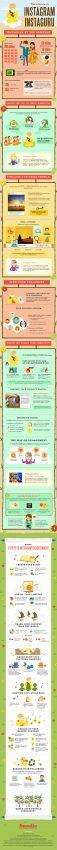 Todas las claves para convertirse en un gurú de Instagram en una infografía