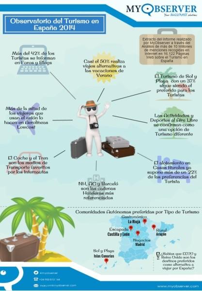 InfografÃ-a del Observatorio del Turismo en España2014_MyObserver