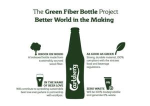 Las icónicas botellas verdes de Carlsberg quieren divorciarse del cristal para casarse con el cartón