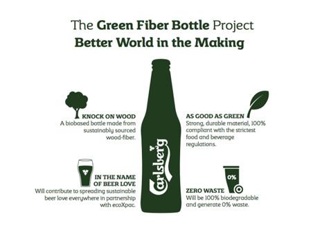 Green-Fiber-Bottle