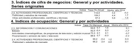 cifra-negocios-publicidad-y-produccion-tv-INE-grande1