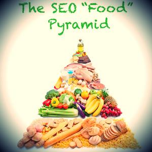 """La pirámide """"alimentaria"""" del SEO"""