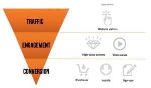 ¿Cuál es el siguiente paso en marketing de contenidos? – Damian Nogaledo