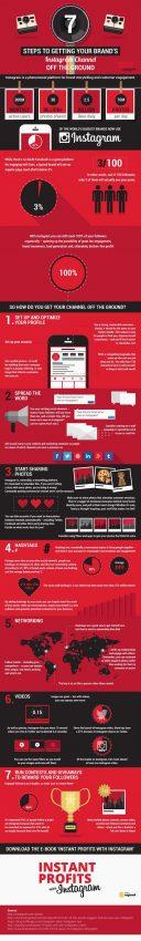 7 sencillos pasos para convertir el perfil de una marca en Instagram en un éxito social