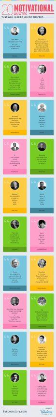 Las 20 frases más motivadoras de los genios de la historia que le impedirán tirar la toalla