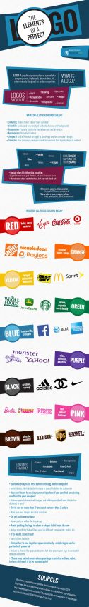 Estos son los elementos imprescindibles para crear el logo perfecto