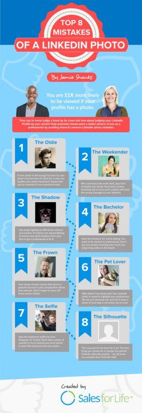 8 maneras de meter la pata en LinkedIn con su foto de perfil