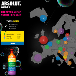 Absolut centraliza el second screen de Eurovisión