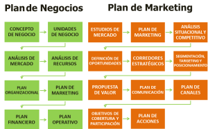 Plan-de-Negocios-y-Plan-de-Marketing