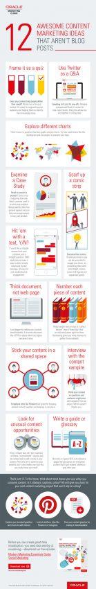 El marketing de contenidos es mucho más que un post en un blog: 12 fórmulas alérgicas al aburrimiento