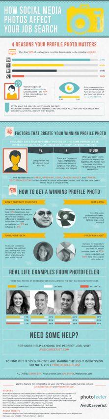 Así influyen (para bien y para mal) sus fotos 2.0 en la búsqueda de trabajo