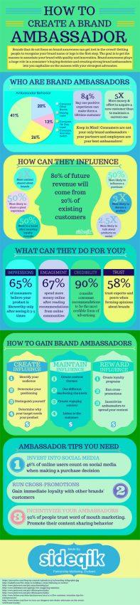 ¿Busca embajadores para su marca? Conquístelos y manténgalos a su lado con estos consejos