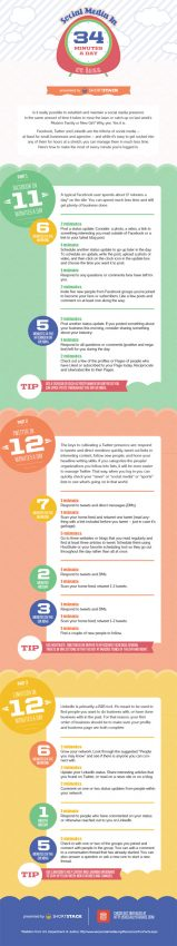 Cómo gestionar sus redes sociales en apenas 34 minutos al día (sin recurrir a la magia)