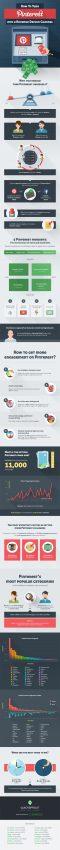 Cómo convertir Pinterest en una verdadera máquina de hacer dinero