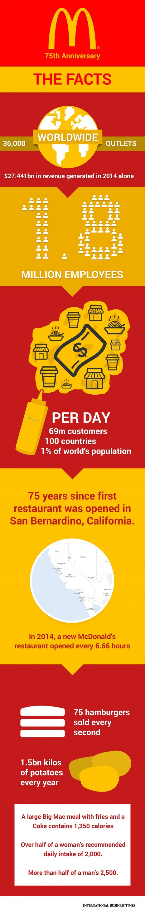 new-mcdonalds-infographic pq