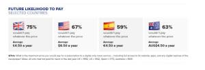 La confianza en los medios españoles, por los suelos: son los menos creíbles de Europa