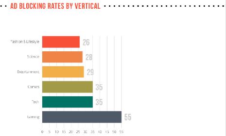 adblock rates 465