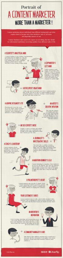 13 profesiones en una: así es el marketing de contenidos, la disciplina