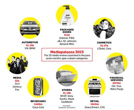 generalmills-media-info-01-2015 465